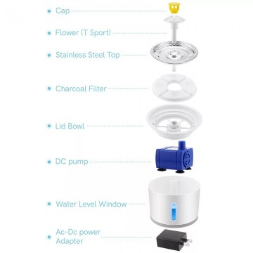 Rubeku Daisy LED Pet Fountain  Blue 2.4L